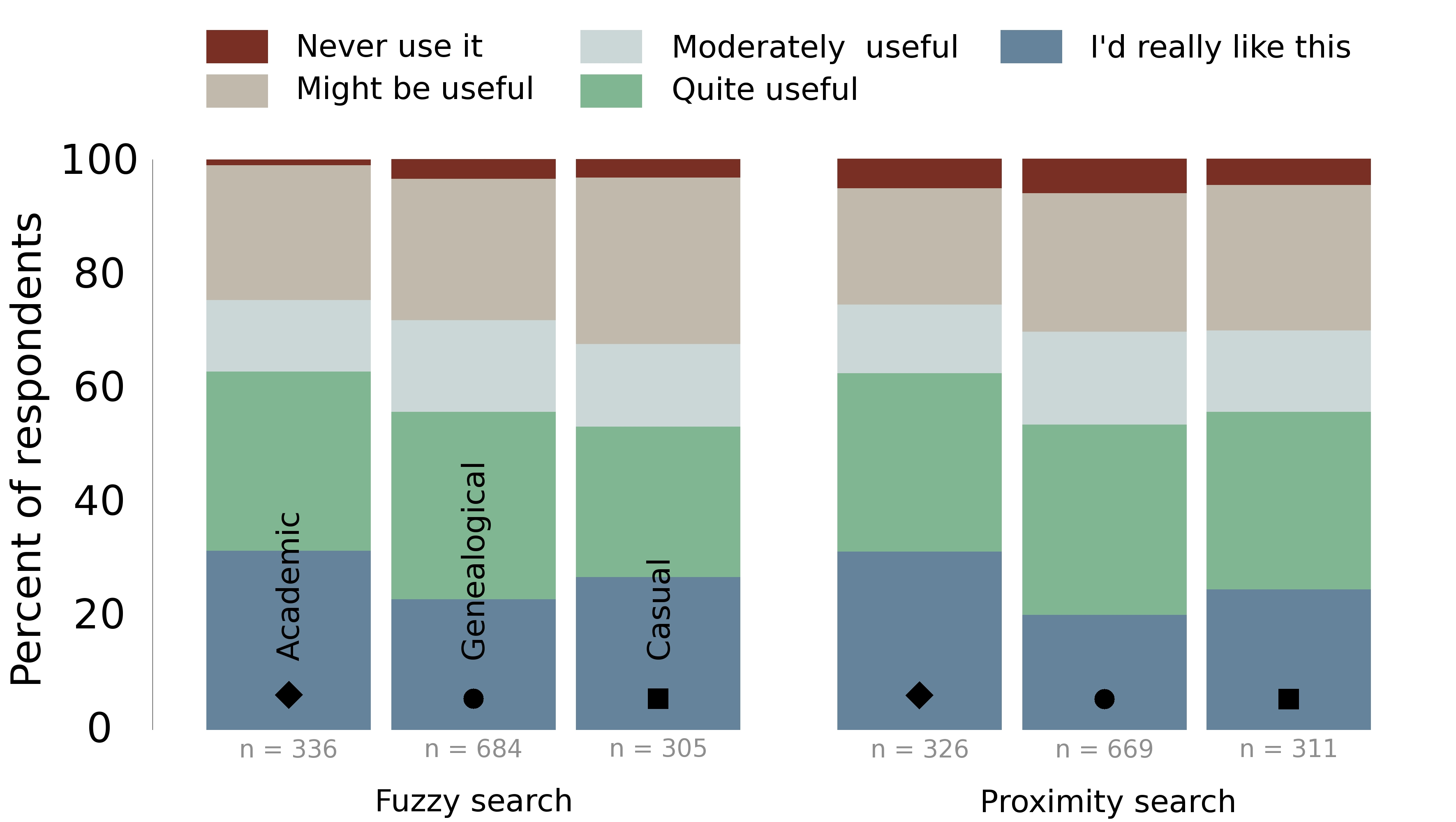 DHQ: Digital Humanities Quarterly: Digital library search ...
